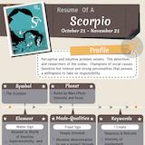 Scorpio At Work