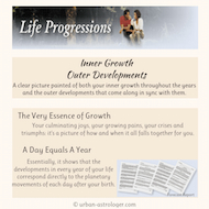Life Progressions Forecast Report