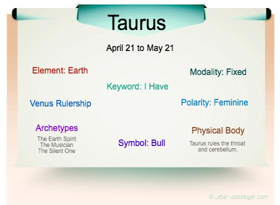 Taurus Traits Infographic