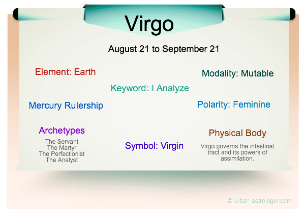 Virgo Traits - The Most Analytical Of The Zodiac