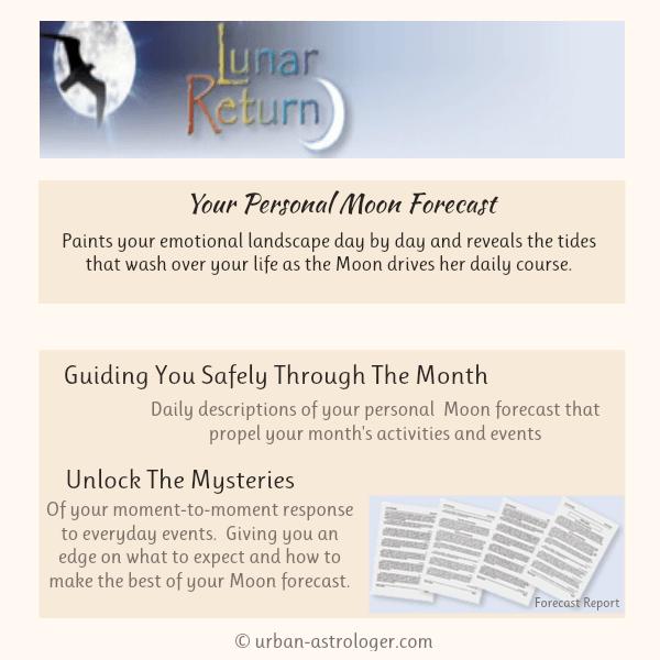 Lunar Return