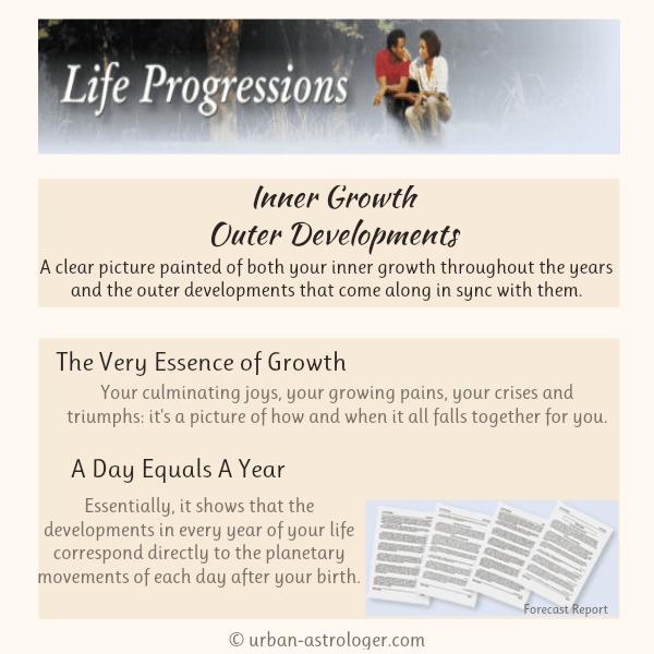 Life Progressions