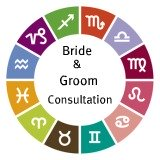 Bride & Groom Astrology