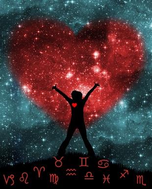 Zodiac Sign Compatibility - and Zodiac Elements