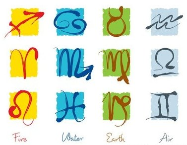 Zodiac elements and astrological signs